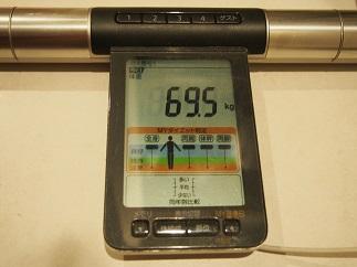 ダイエット63日目体重