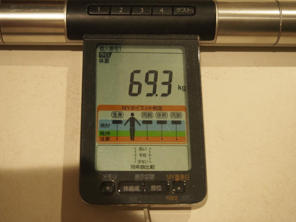 ダイエット69日目体重