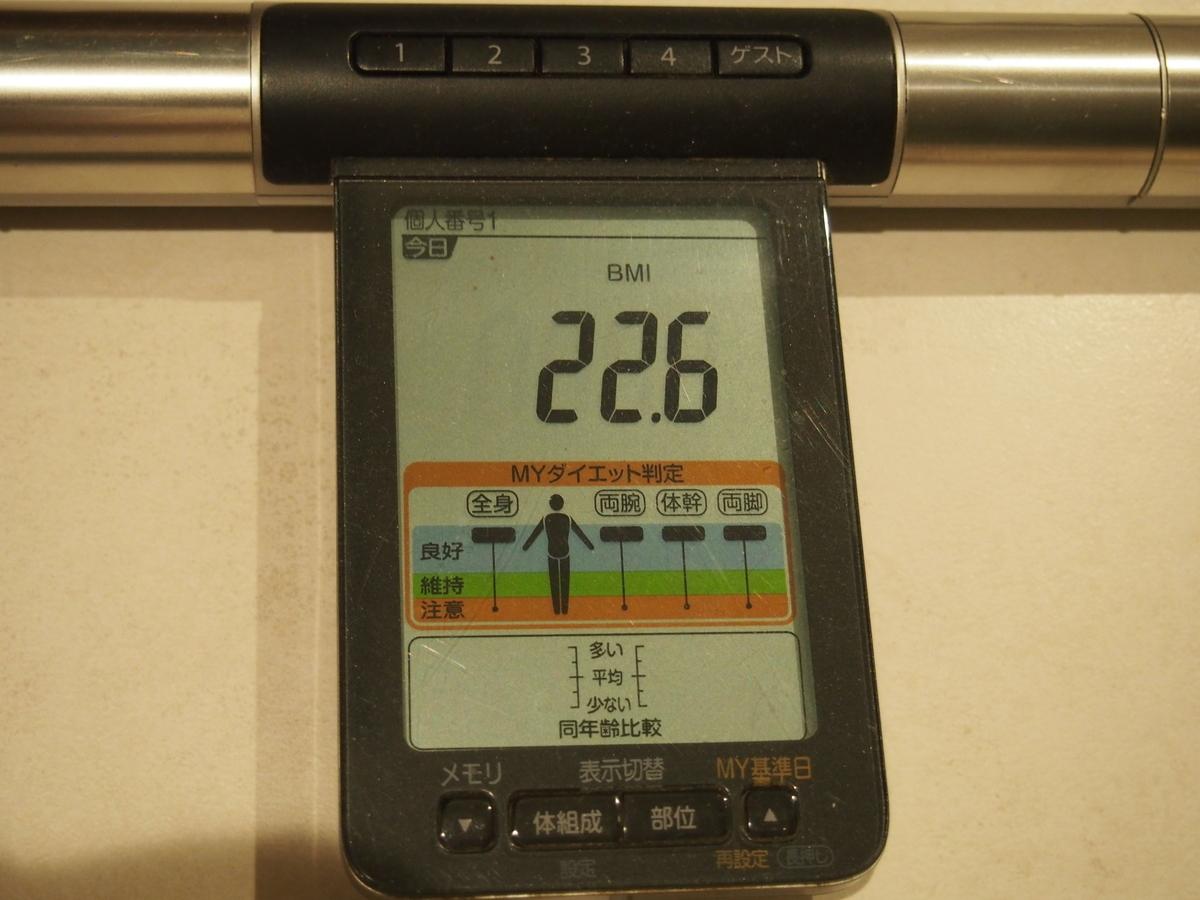 ダイエット69日目BMI