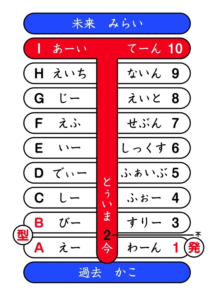 f:id:yamadagawa_1710:20180926205624j:plain