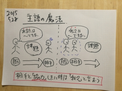 f:id:yamadakamei:20150528220840j:plain