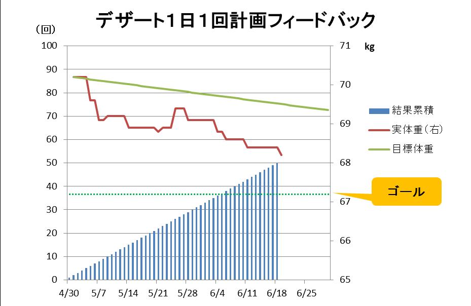 f:id:yamadakamei:20160619211242p:plain