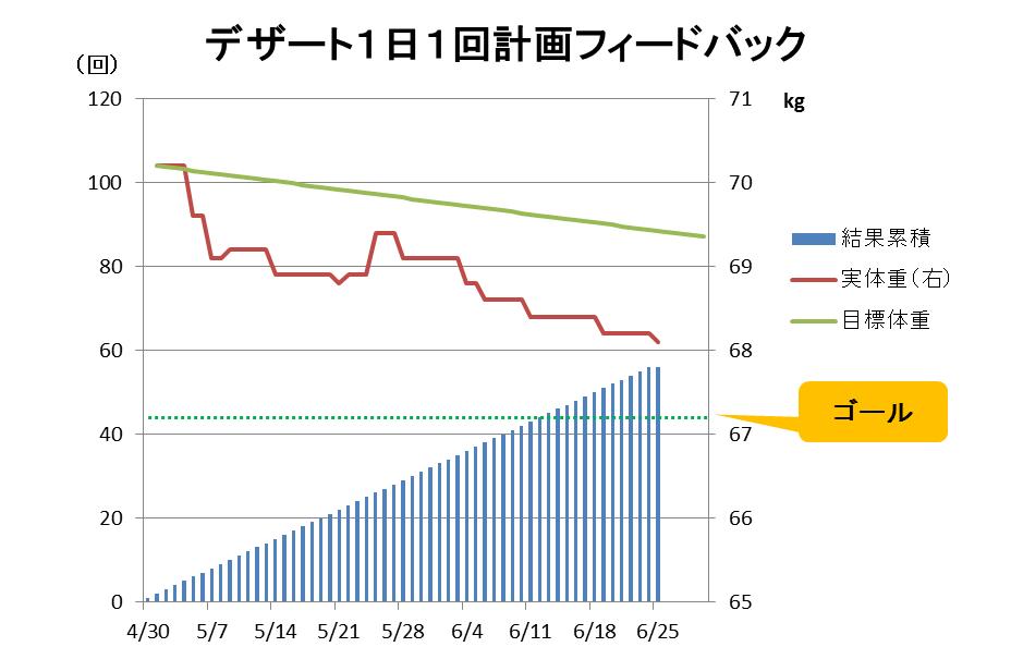 f:id:yamadakamei:20160626101233p:plain