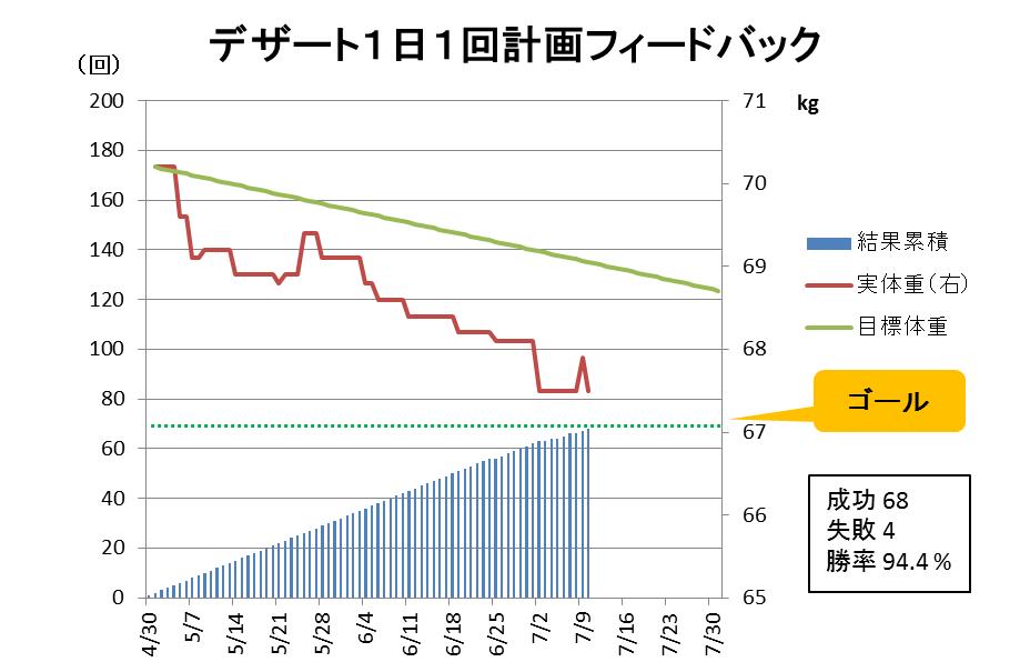 f:id:yamadakamei:20160710214849p:plain