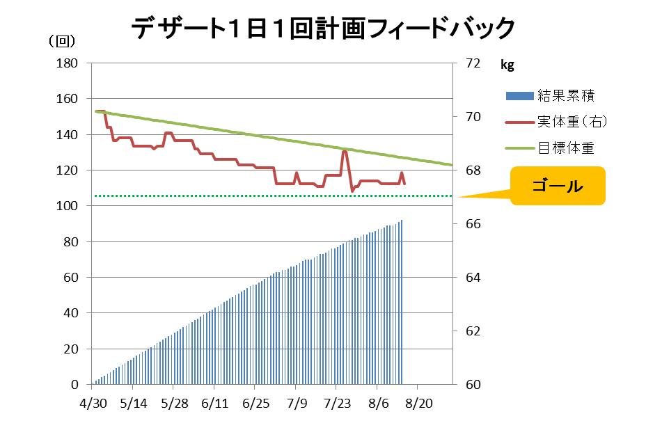 f:id:yamadakamei:20160815090345p:plain