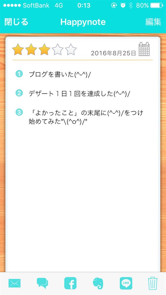 f:id:yamadakamei:20160826001350p:image