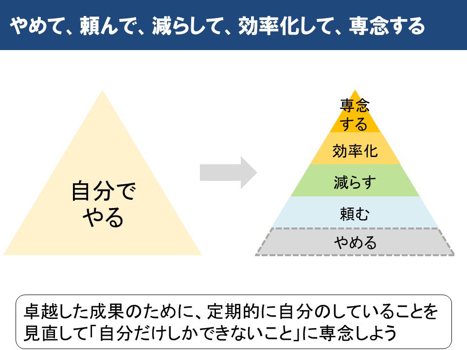 f:id:yamadakamei:20161105113516p:plain