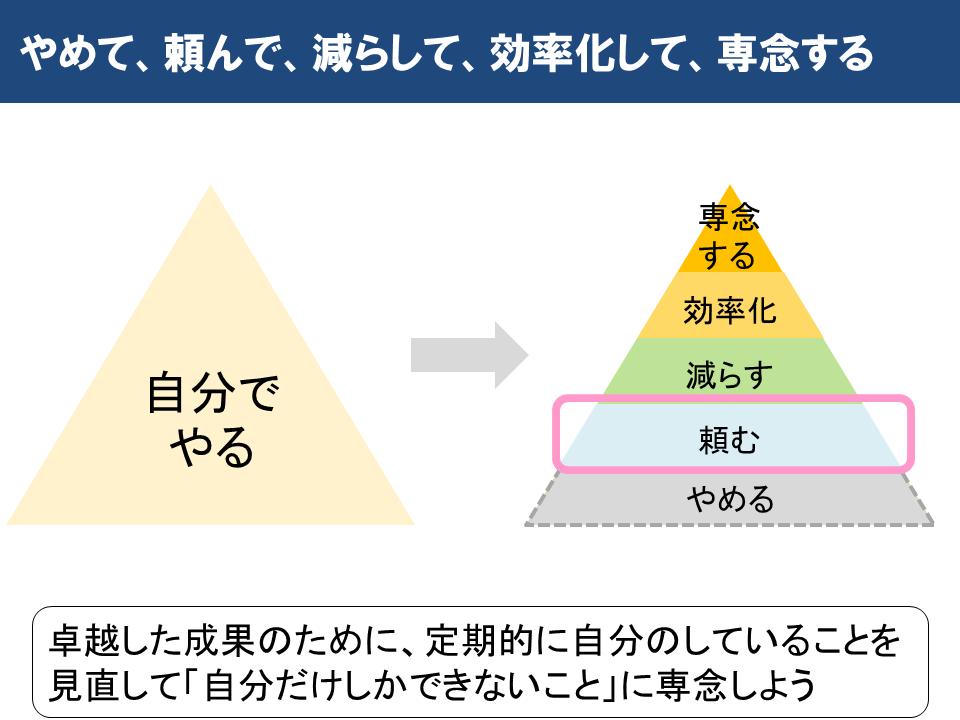 f:id:yamadakamei:20161113171858p:plain