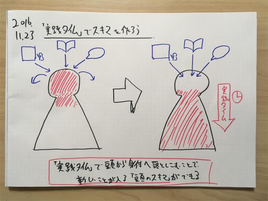 f:id:yamadakamei:20161123221526j:image