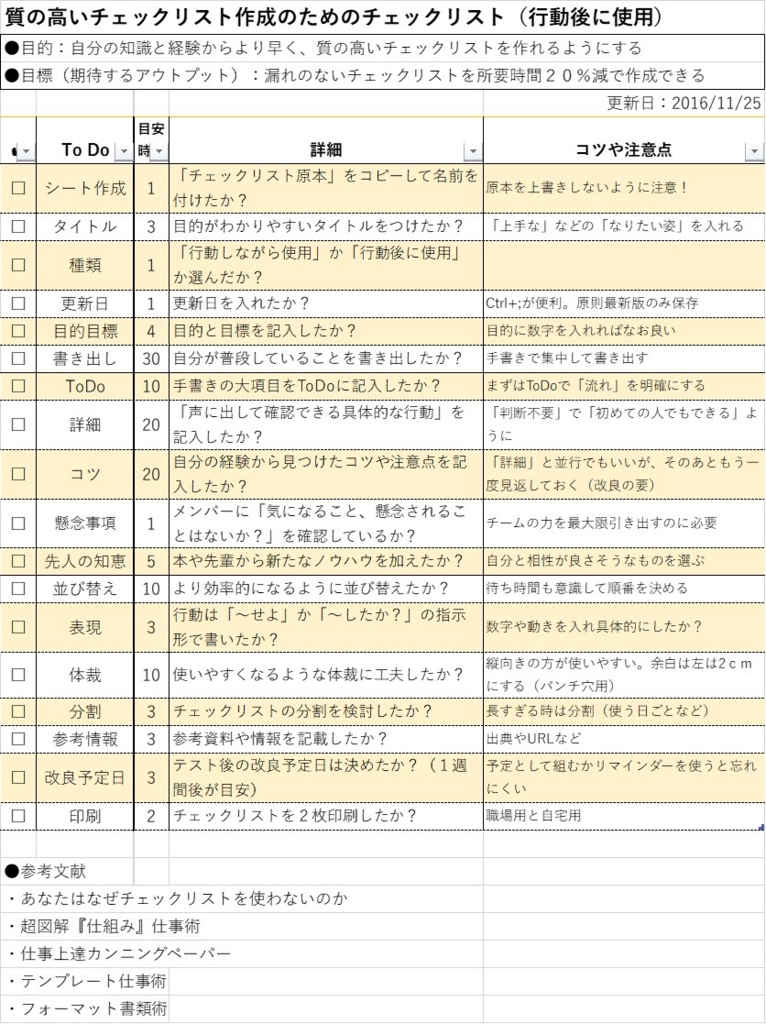 f:id:yamadakamei:20161126200658j:plain