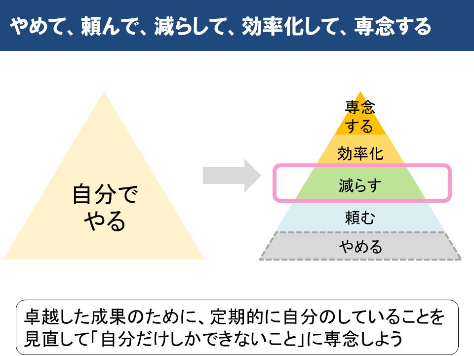 f:id:yamadakamei:20161127111642p:plain