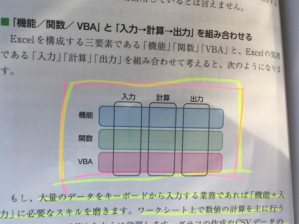 f:id:yamadakamei:20170514182231j:image