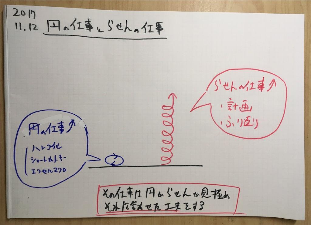 f:id:yamadakamei:20171112225313j:image