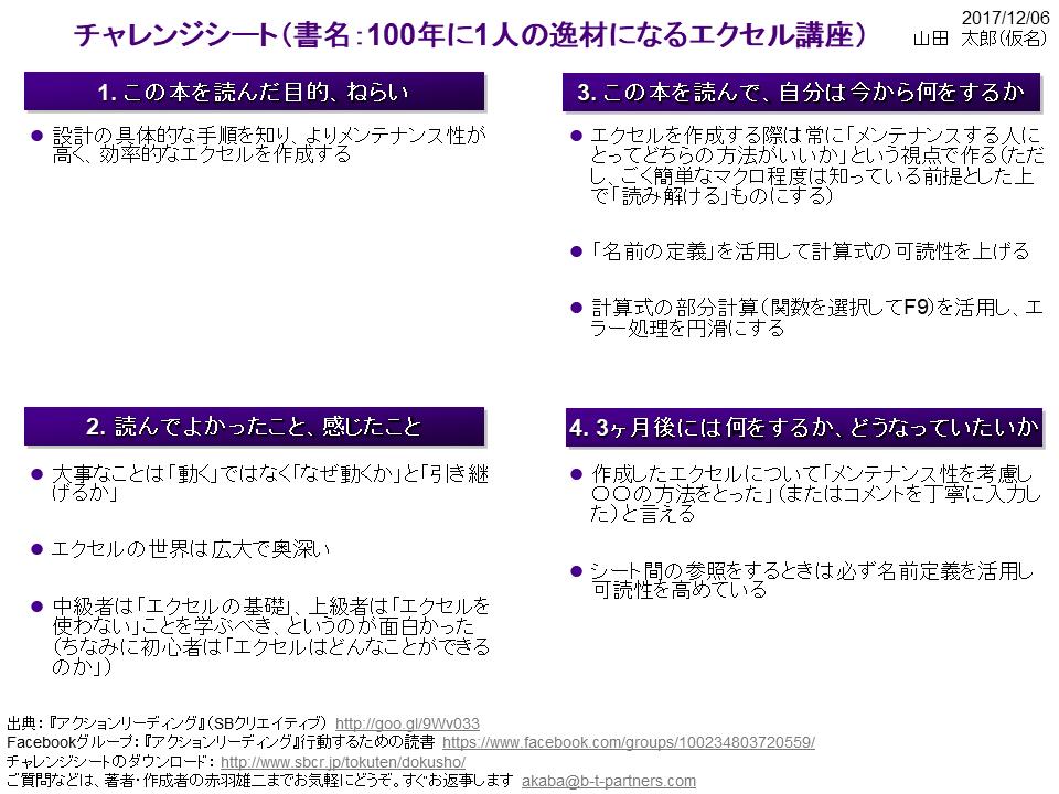 f:id:yamadakamei:20171210172641p:plain