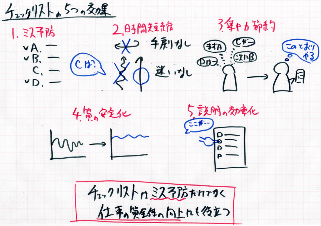 f:id:yamadakamei:20180108151727p:plain