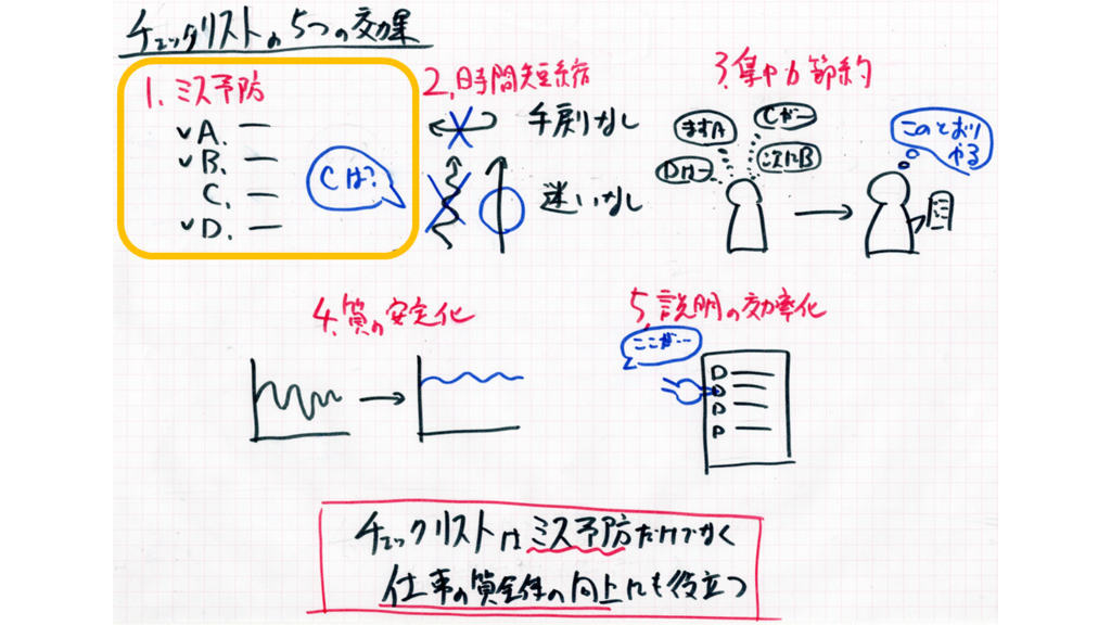 f:id:yamadakamei:20180108155338p:plain