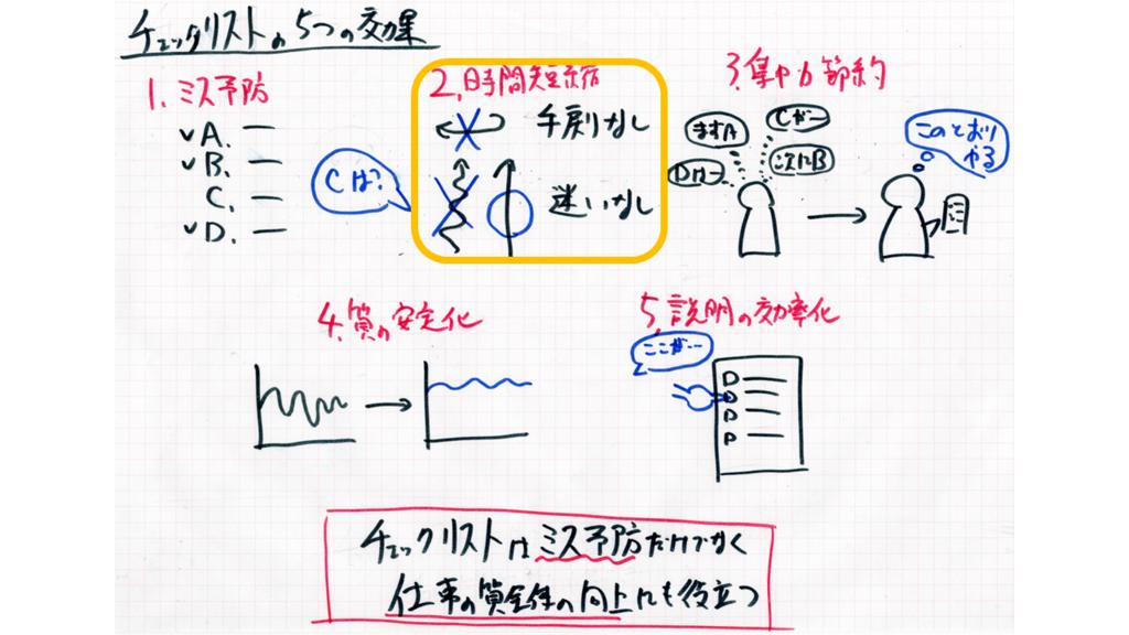 f:id:yamadakamei:20180108155358p:plain