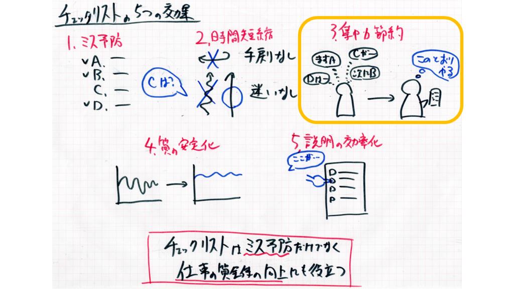 f:id:yamadakamei:20180108155426p:plain