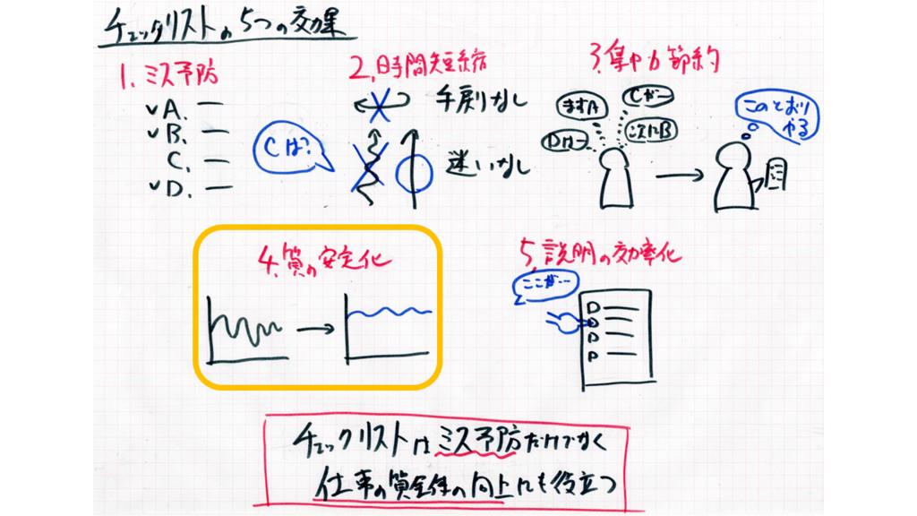f:id:yamadakamei:20180108155446p:plain