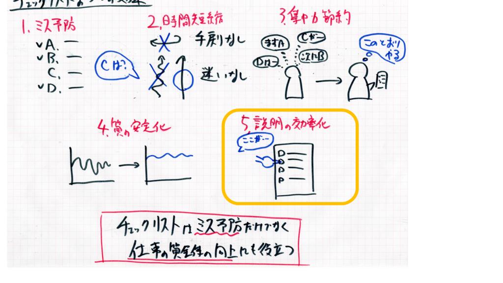 f:id:yamadakamei:20180108155507p:plain