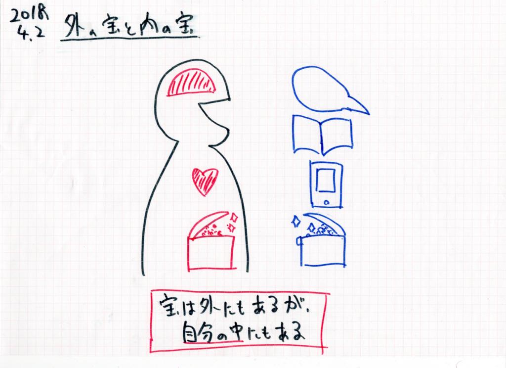 f:id:yamadakamei:20180403100630p:plain