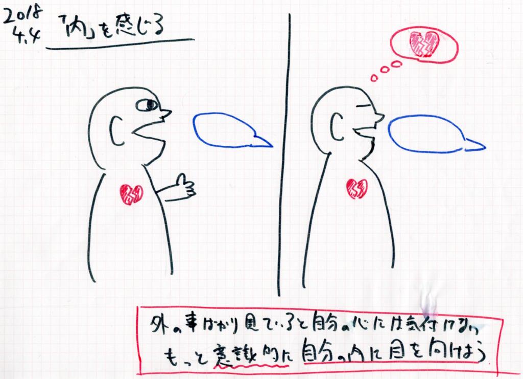 f:id:yamadakamei:20180406091858p:plain