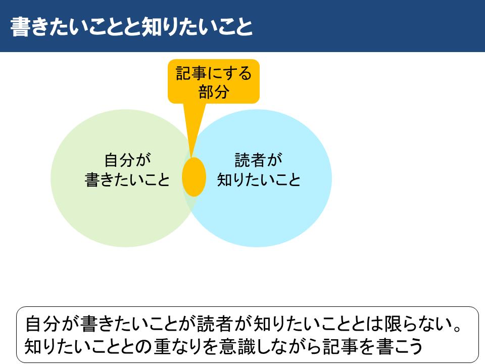 f:id:yamadakamei:20180408183350p:plain
