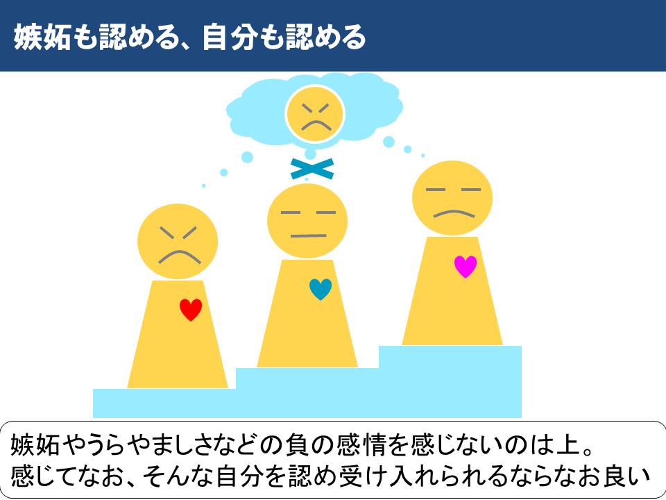 f:id:yamadakamei:20180412163833p:plain