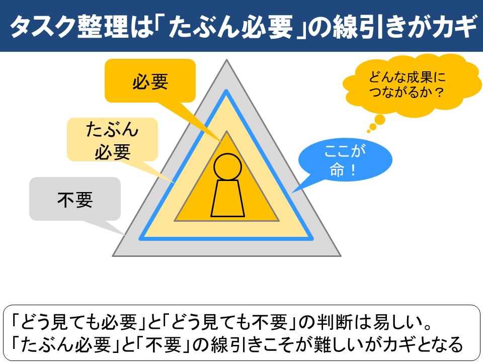 f:id:yamadakamei:20180413203910p:plain