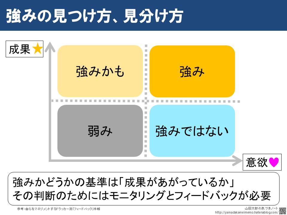 f:id:yamadakamei:20180416091857p:plain