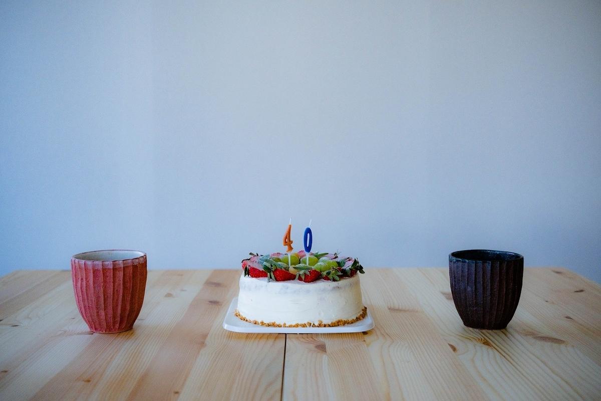 40歳の誕生日
