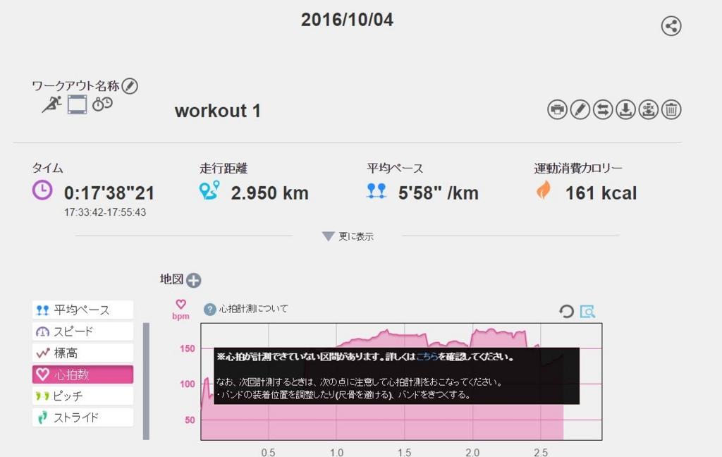 f:id:yamadaken1:20161004215632j:plain