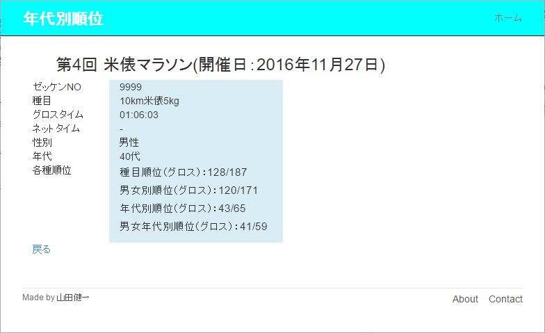 f:id:yamadaken1:20170112113939j:plain