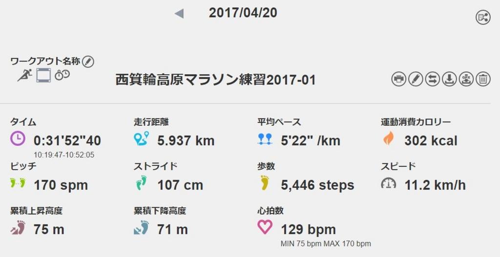 f:id:yamadaken1:20170420114622j:plain