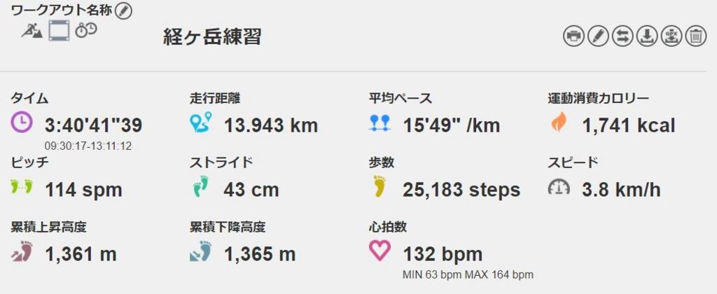 f:id:yamadaken1:20170502181932j:plain