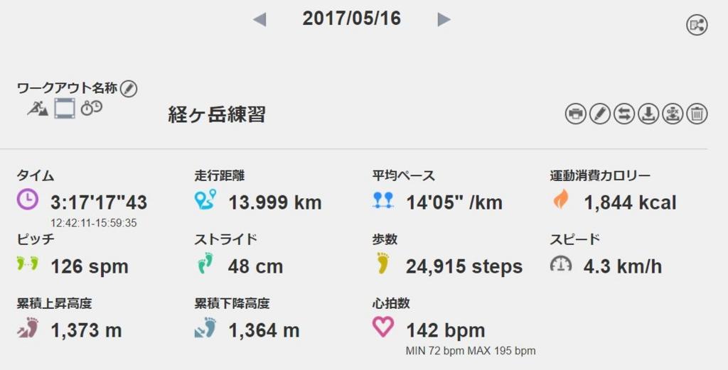 f:id:yamadaken1:20170516214526j:plain