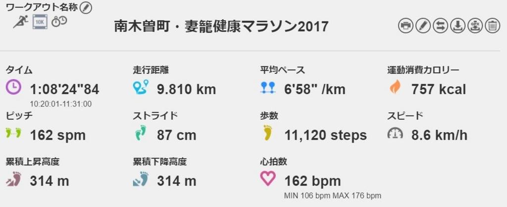 f:id:yamadaken1:20170604215909j:plain