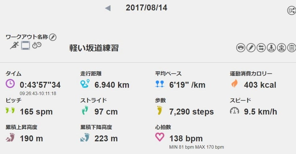 f:id:yamadaken1:20170814114838j:plain