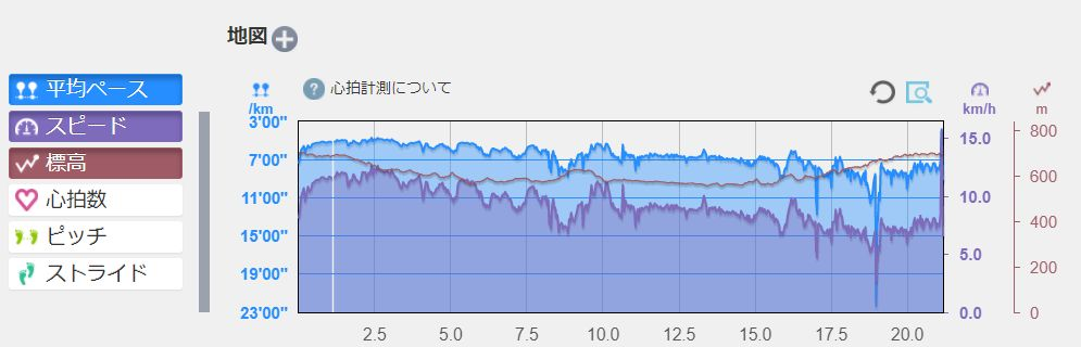 f:id:yamadaken1:20170924202107j:plain