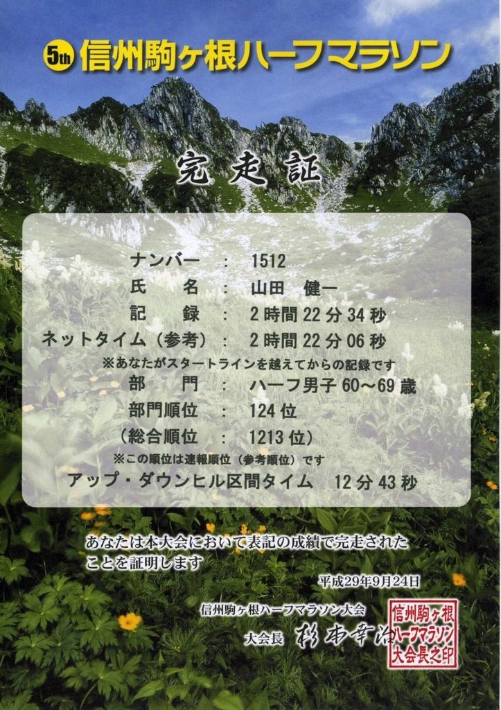 f:id:yamadaken1:20170924202141j:plain