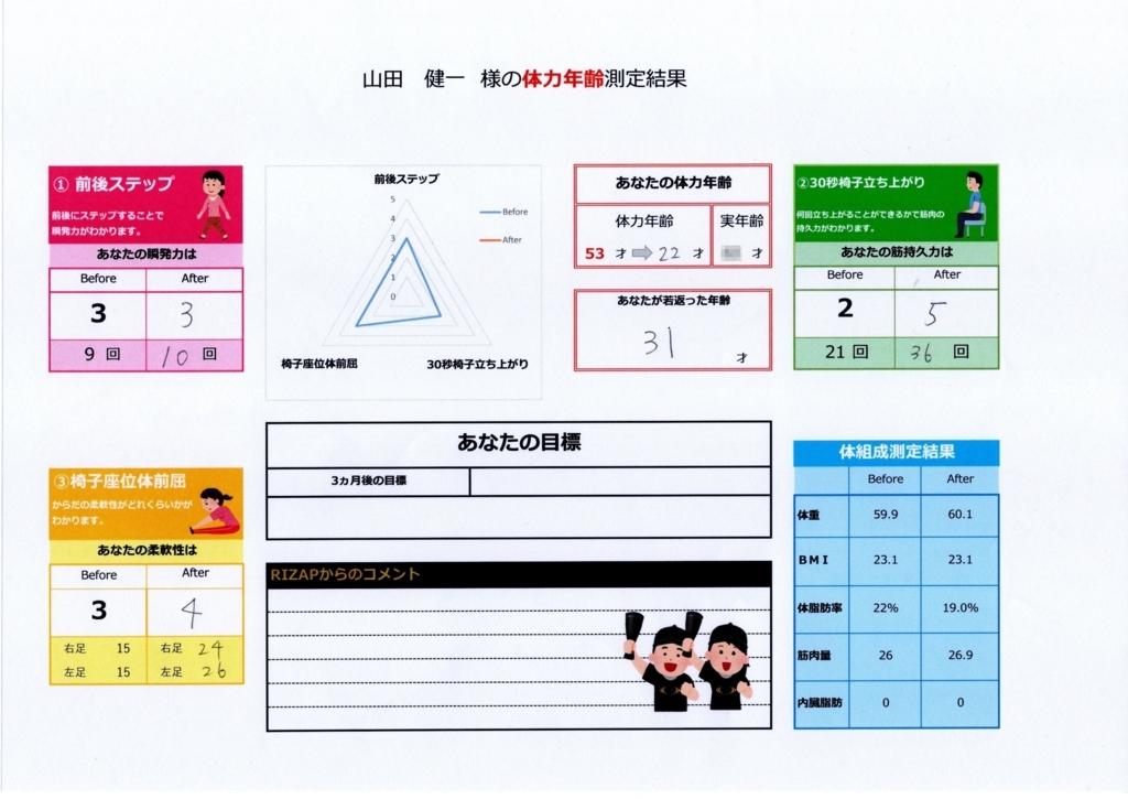 f:id:yamadaken1:20180325150825j:plain
