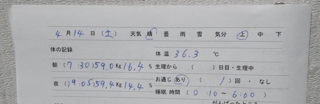 f:id:yamadaken1:20180414202241j:plain