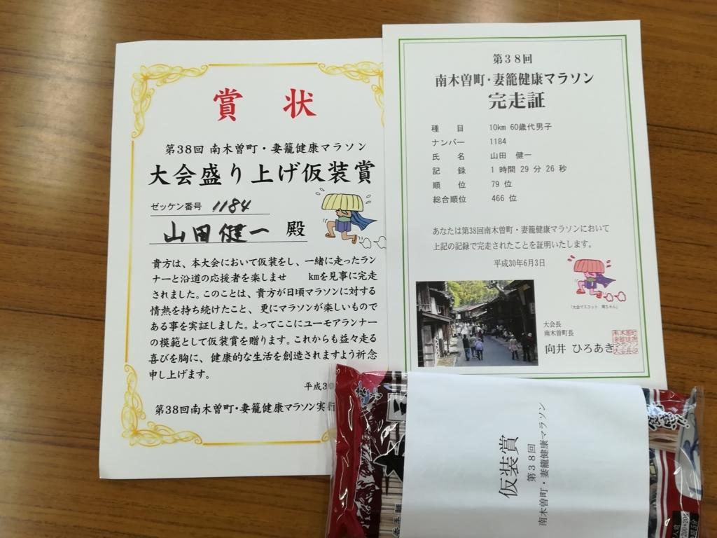 f:id:yamadaken1:20180608083645j:plain