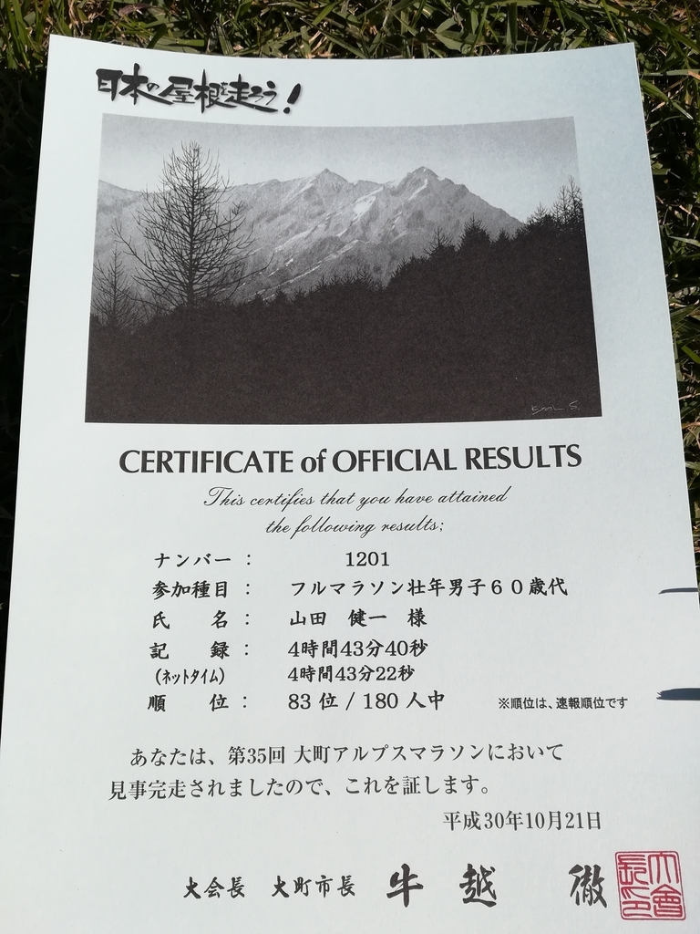 f:id:yamadaken1:20181022125749j:plain