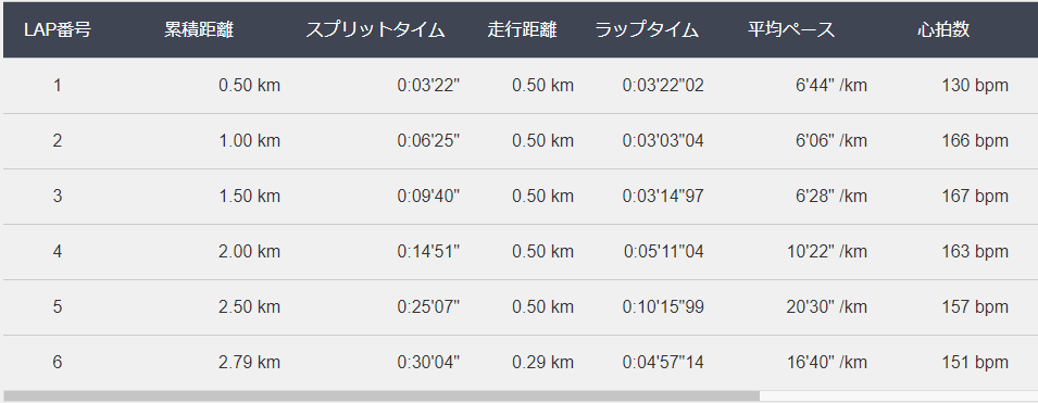 f:id:yamadaken1:20191222102116p:plain
