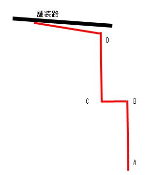 f:id:yamadaken1:20210731144817j:plain