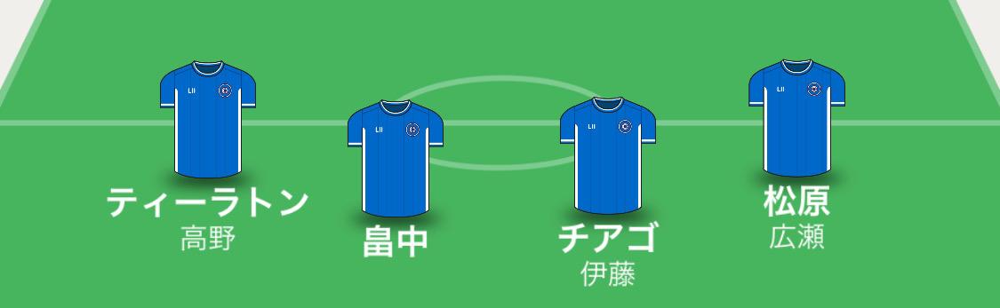 f:id:yamadaman0618:20191214194126j:plain