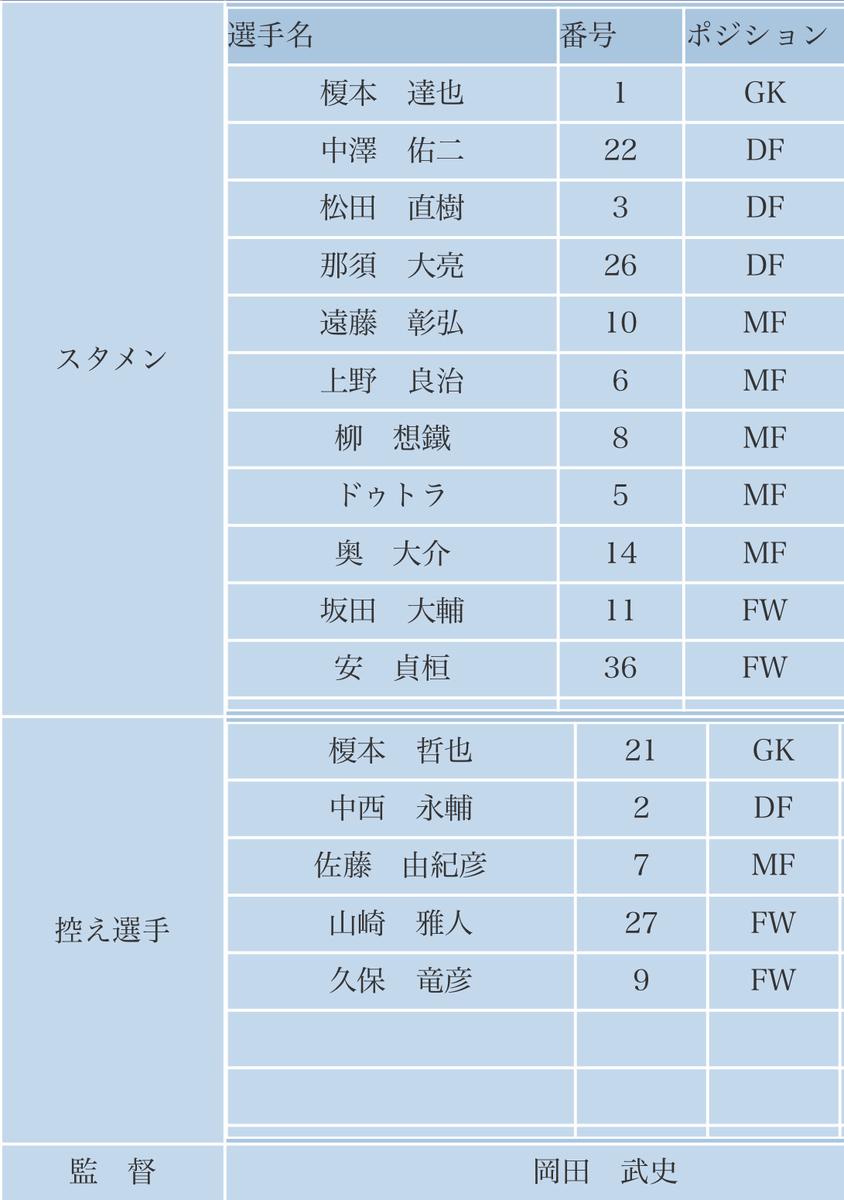 f:id:yamadaman0618:20191216235734j:plain