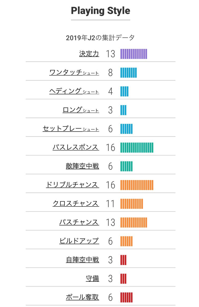 f:id:yamadaman0618:20191220214152j:plain
