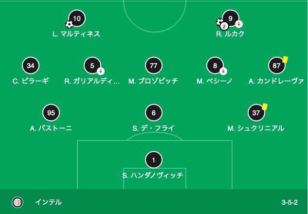 f:id:yamadaman0618:20200108222044p:plain
